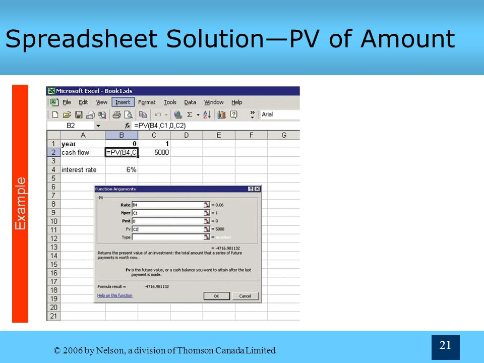 Spreadsheet Solution—PV of Amount