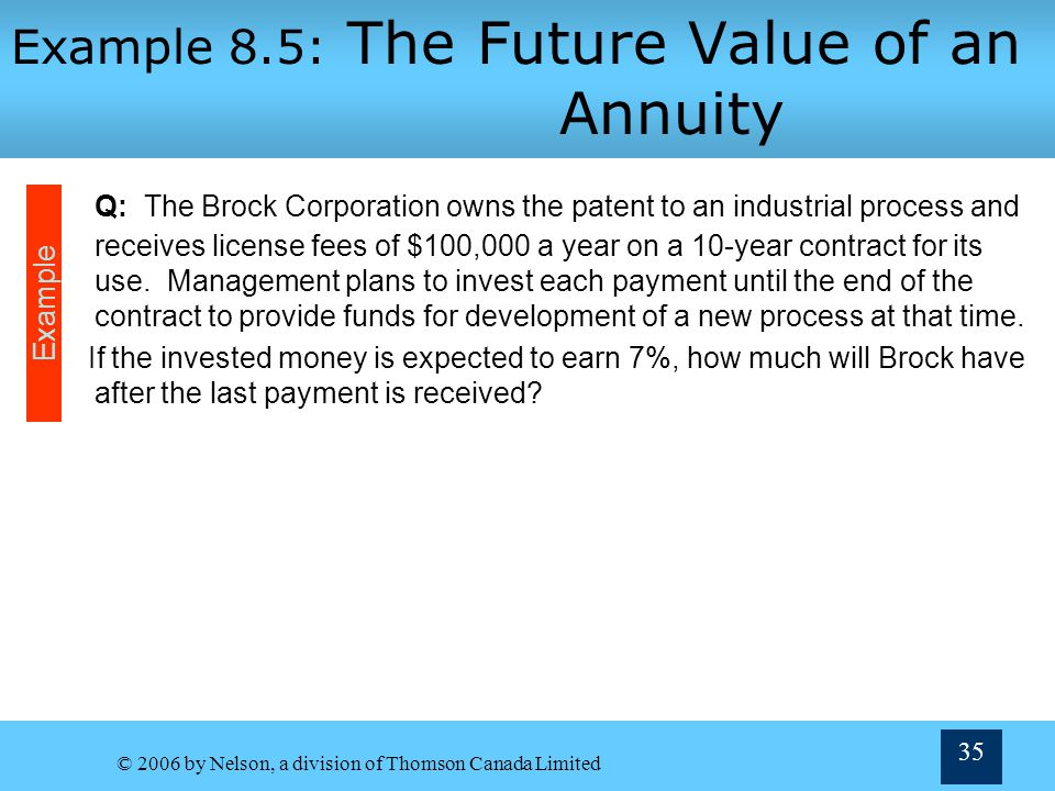 Example 8.5: The Future Value of an Annuity