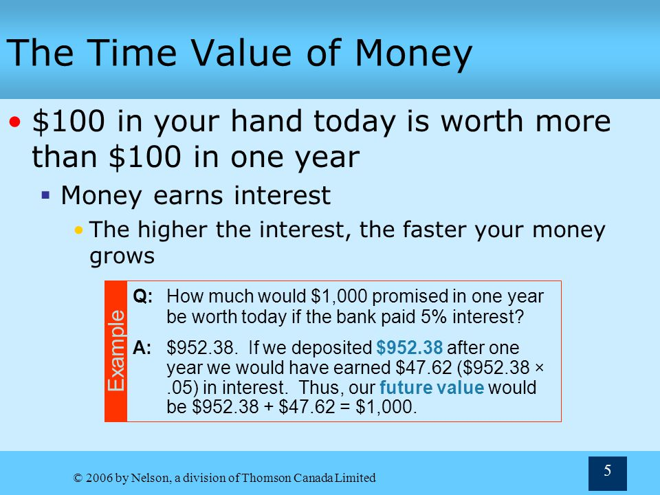 The Time Value of Money $100 in your hand today is worth more than $100 in one year. Money earns interest.