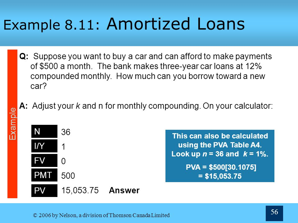 Example 8.11: Amortized Loans