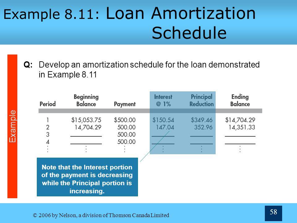Example 8.11: Loan Amortization Schedule