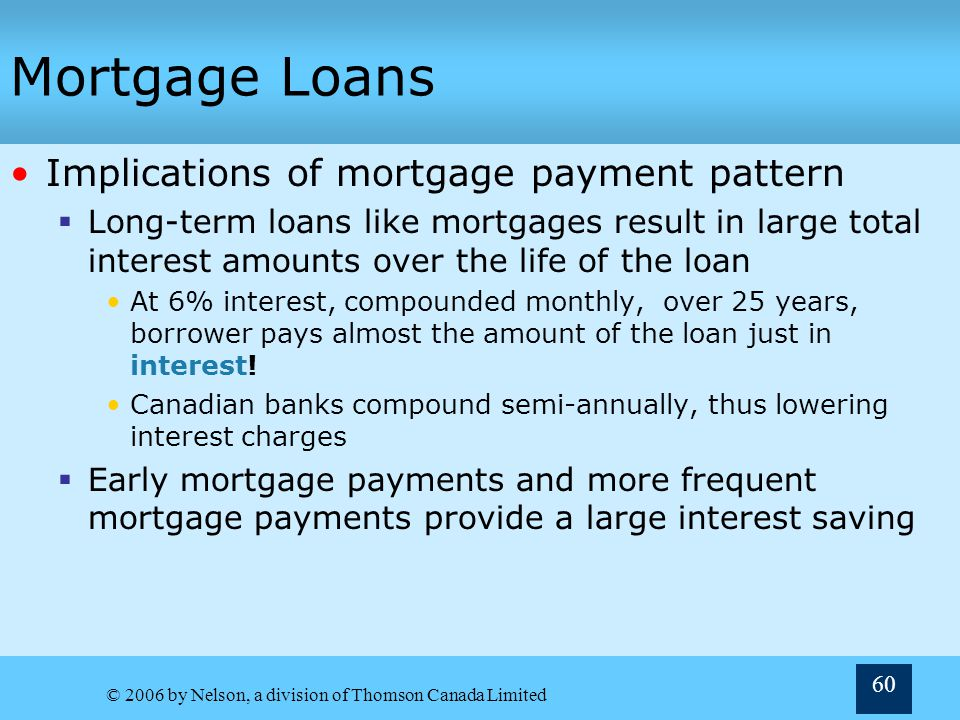 Mortgage Loans Implications of mortgage payment pattern