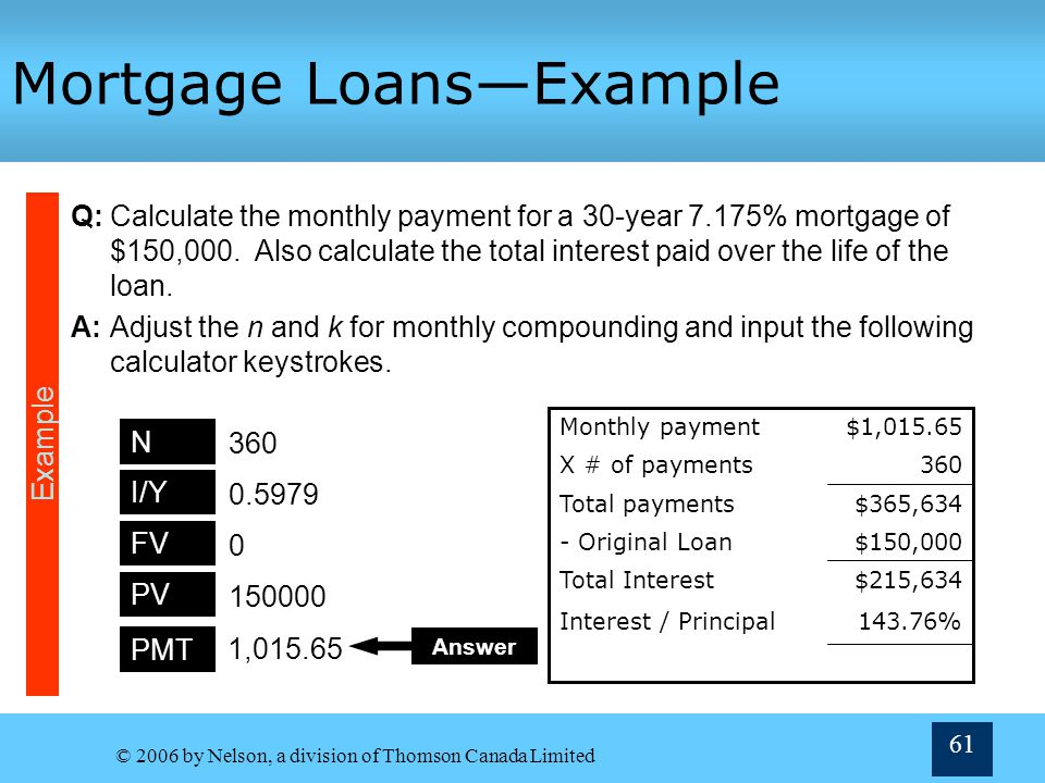 Mortgage Loans—Example