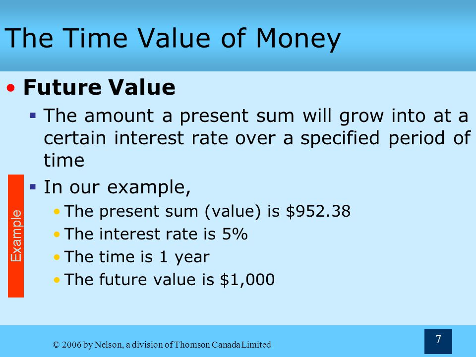The Time Value of Money Future Value