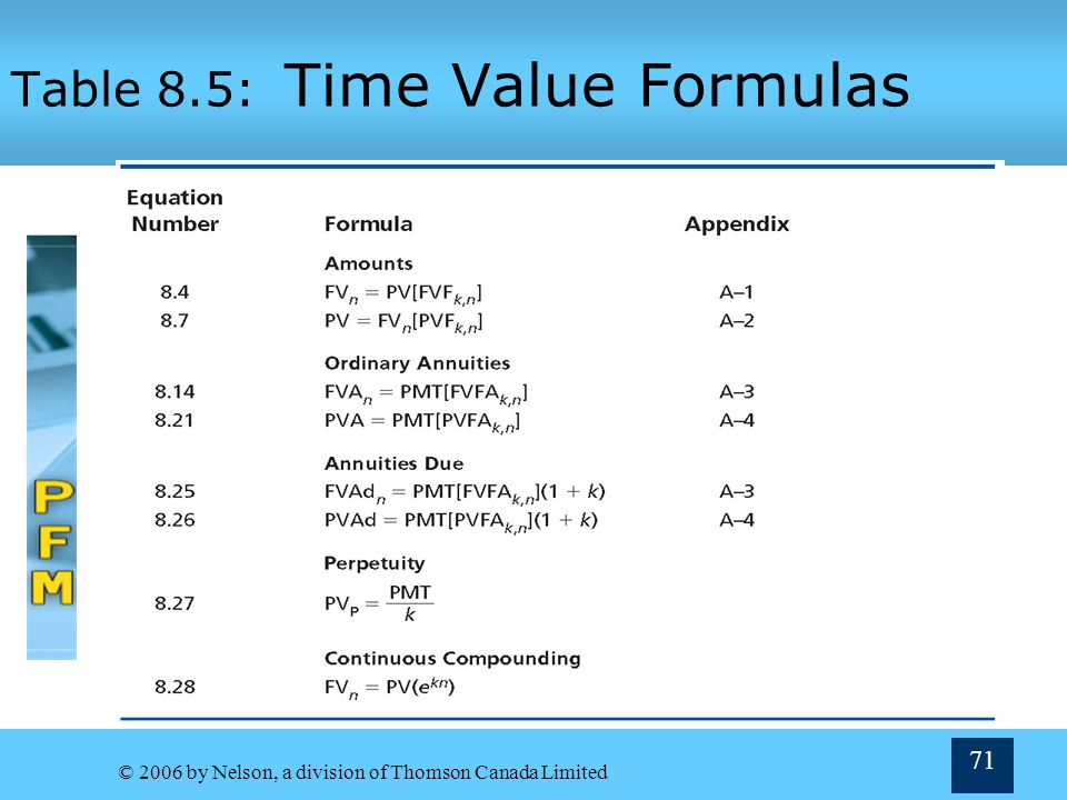 Table 8.5: Time Value Formulas