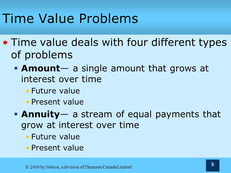 Time Value Problems Time value deals with four different types of problems. Amount— a single amount that grows at interest over time.