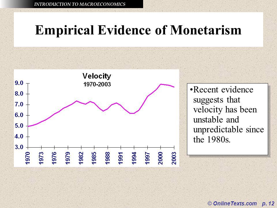 Empirical Evidence of Monetarism