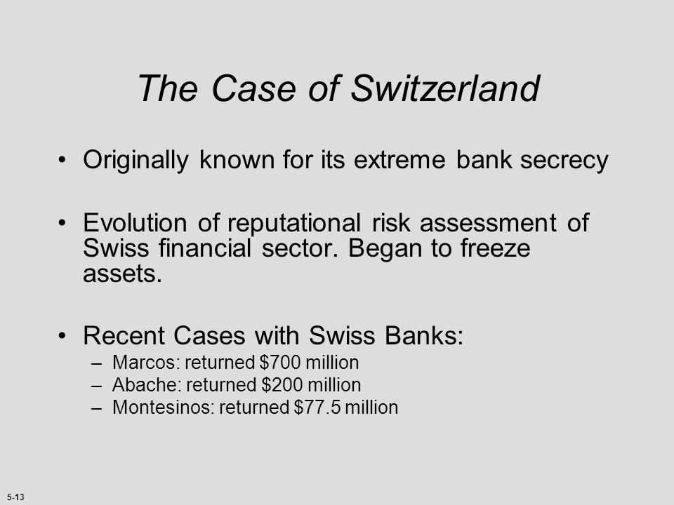 The Case of Switzerland