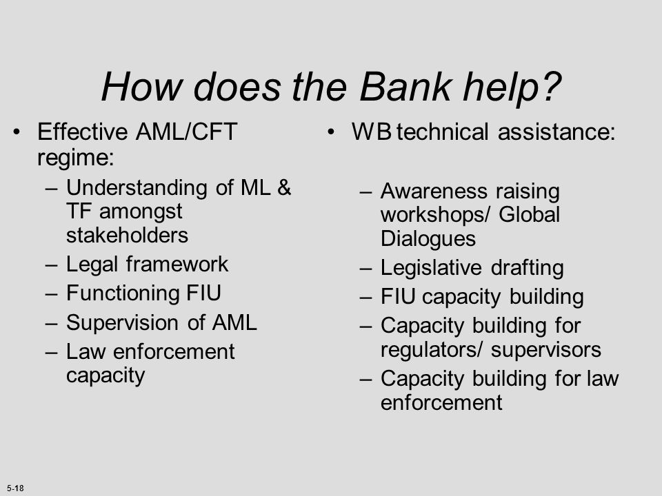 How does the Bank help Effective AML/CFT regime: