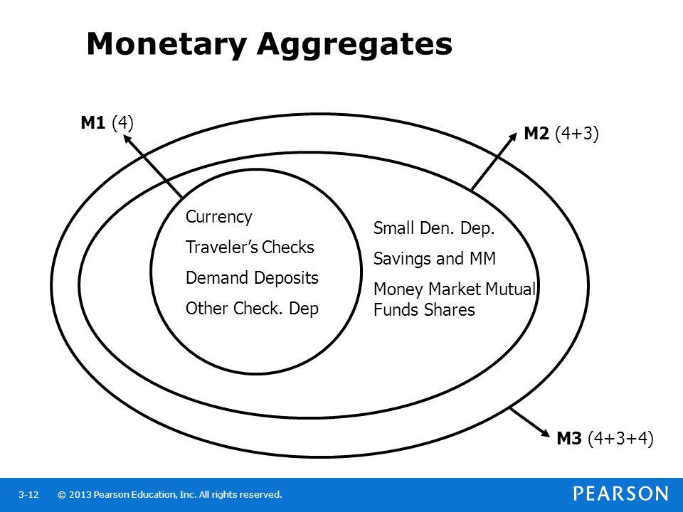 Monetary Aggregates M1 (4) M2 (4+3) Currency Traveler's Checks