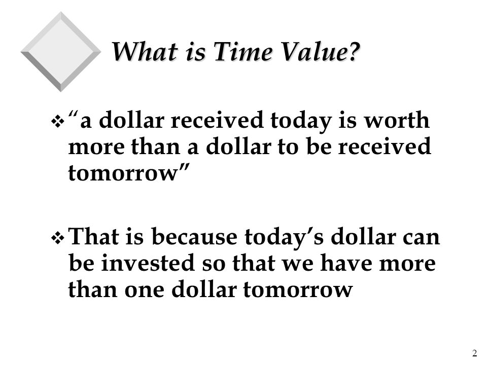 What is Time Value a dollar received today is worth more than a dollar to be received tomorrow