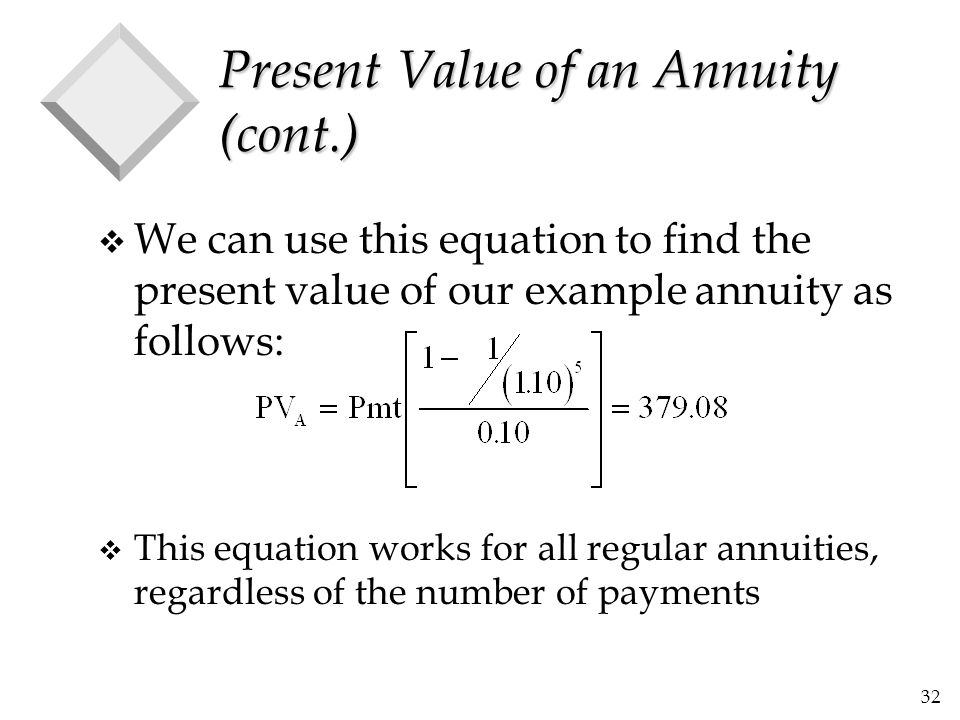 Present Value of an Annuity (cont.)
