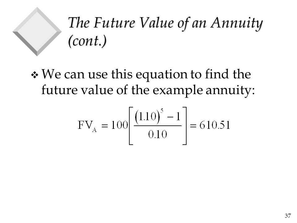 The Future Value of an Annuity (cont.)
