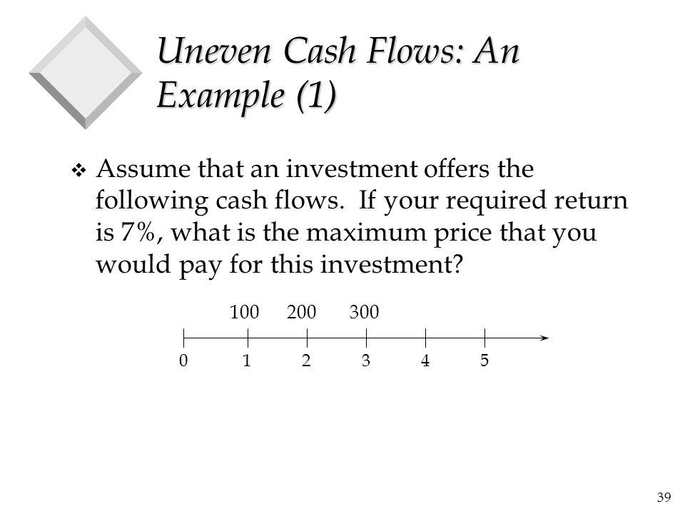 Uneven Cash Flows: An Example (1)
