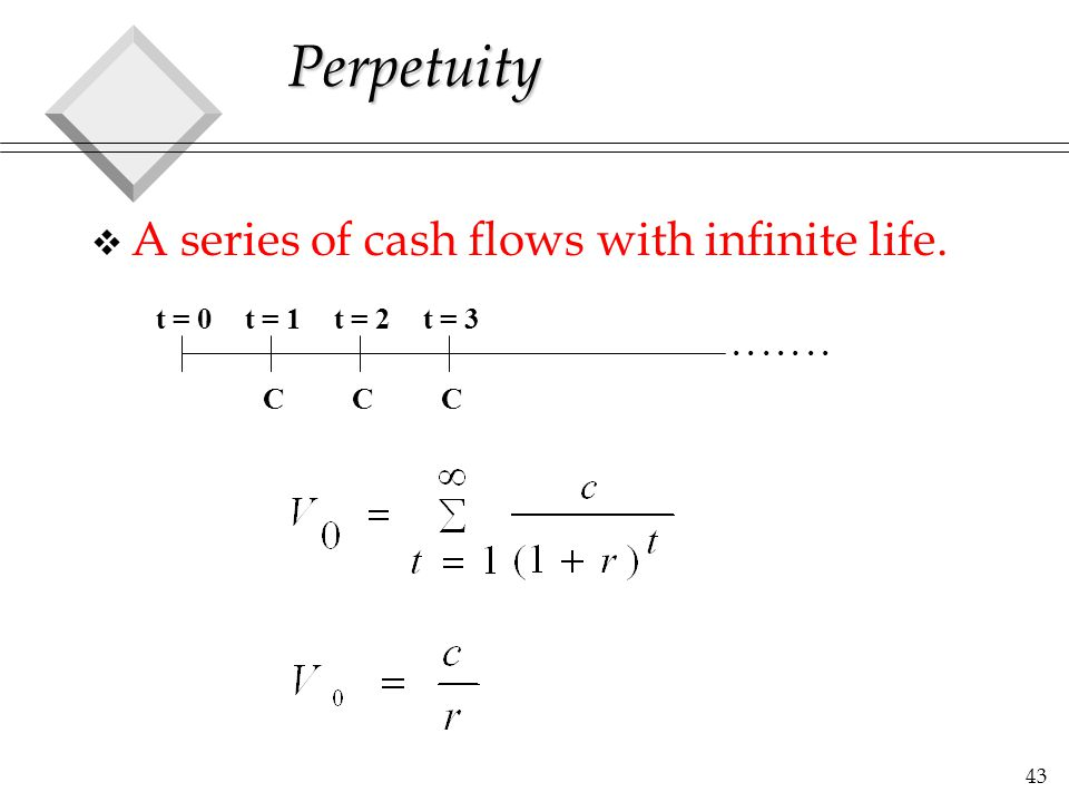 Perpetuity A series of cash flows with infinite life. . . . . . . . C