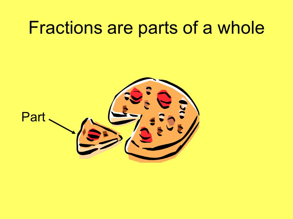 Fractions are parts of a whole