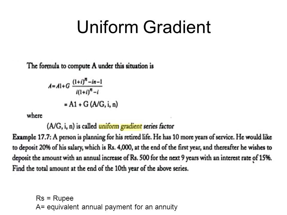 Uniform Gradient Rs = Rupee