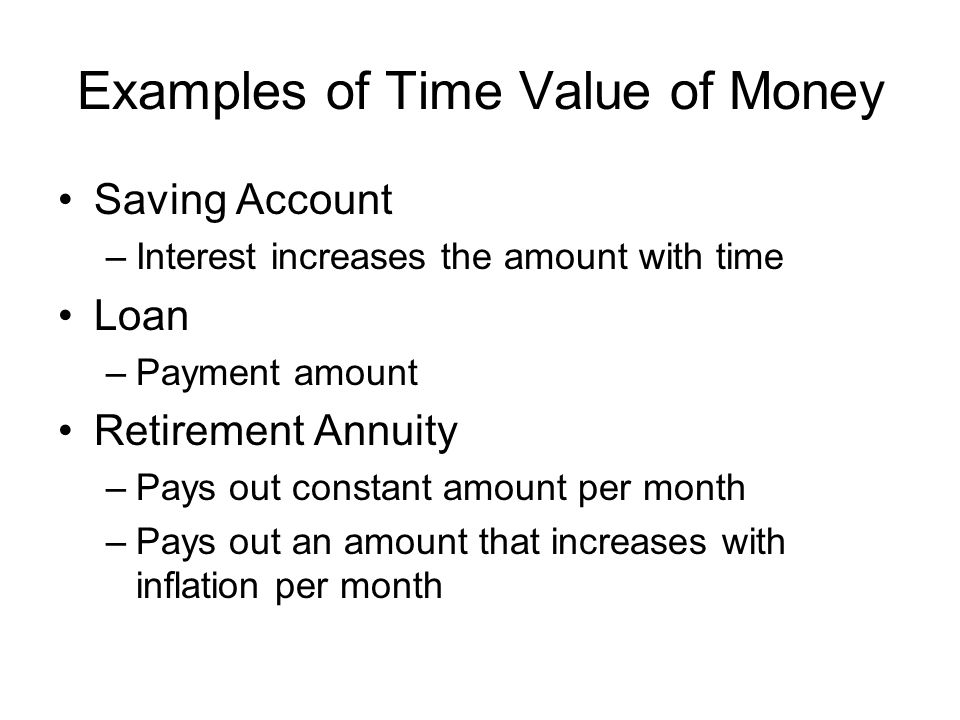Examples of Time Value of Money