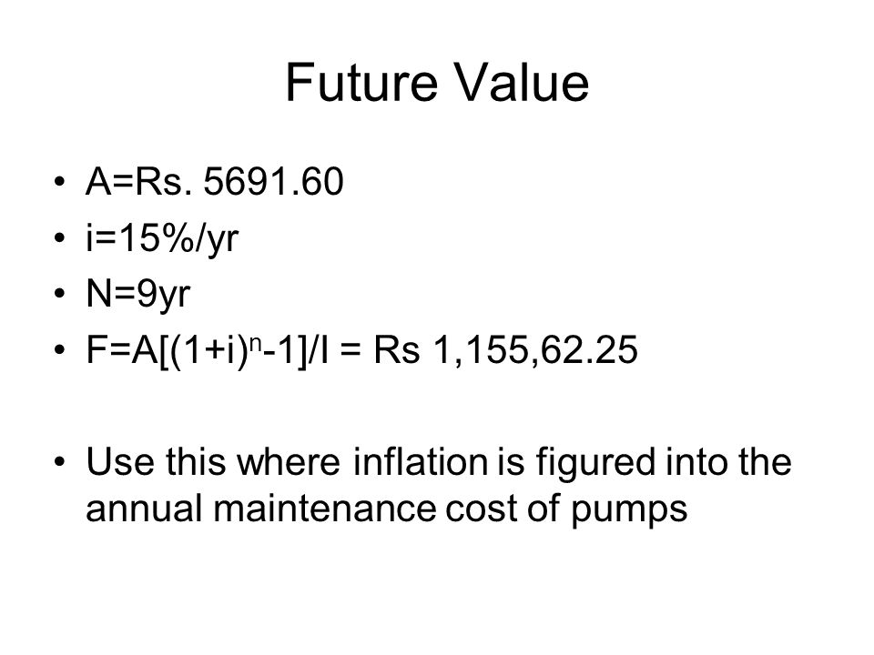 Future Value A=Rs i=15%/yr N=9yr