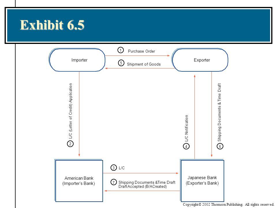 Exhibit 6.5 a Importer Exporter American Bank (Importer's Bank)
