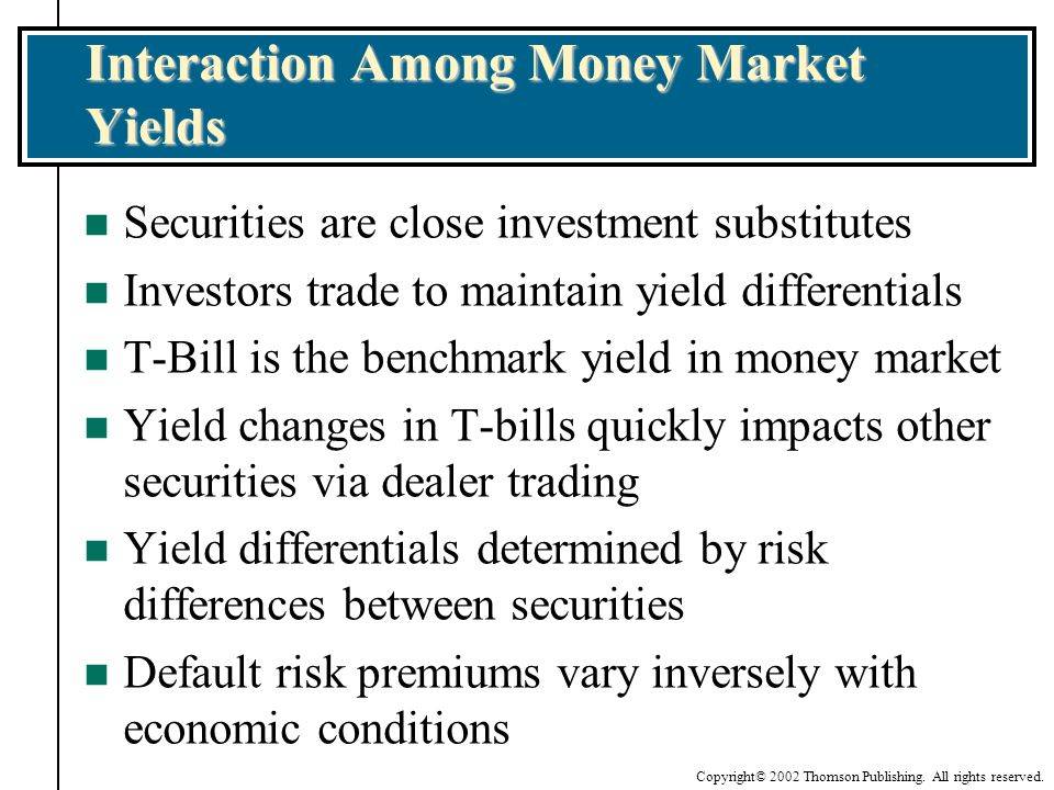 Interaction Among Money Market Yields