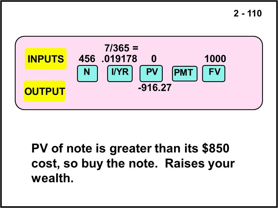 7/365 = INPUTS. 456 .019178 0 1000. -916.27. N. I/YR. PV. PMT. FV. OUTPUT.
