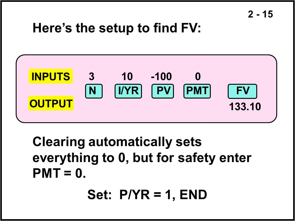 Here's the setup to find FV: