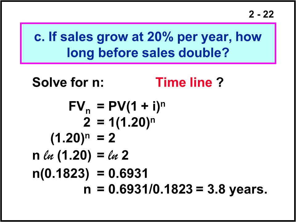 c. If sales grow at 20% per year, how long before sales double