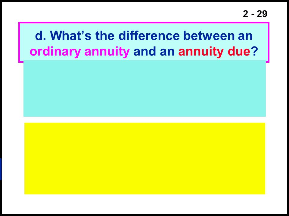 d. What's the difference between an ordinary annuity and an annuity due