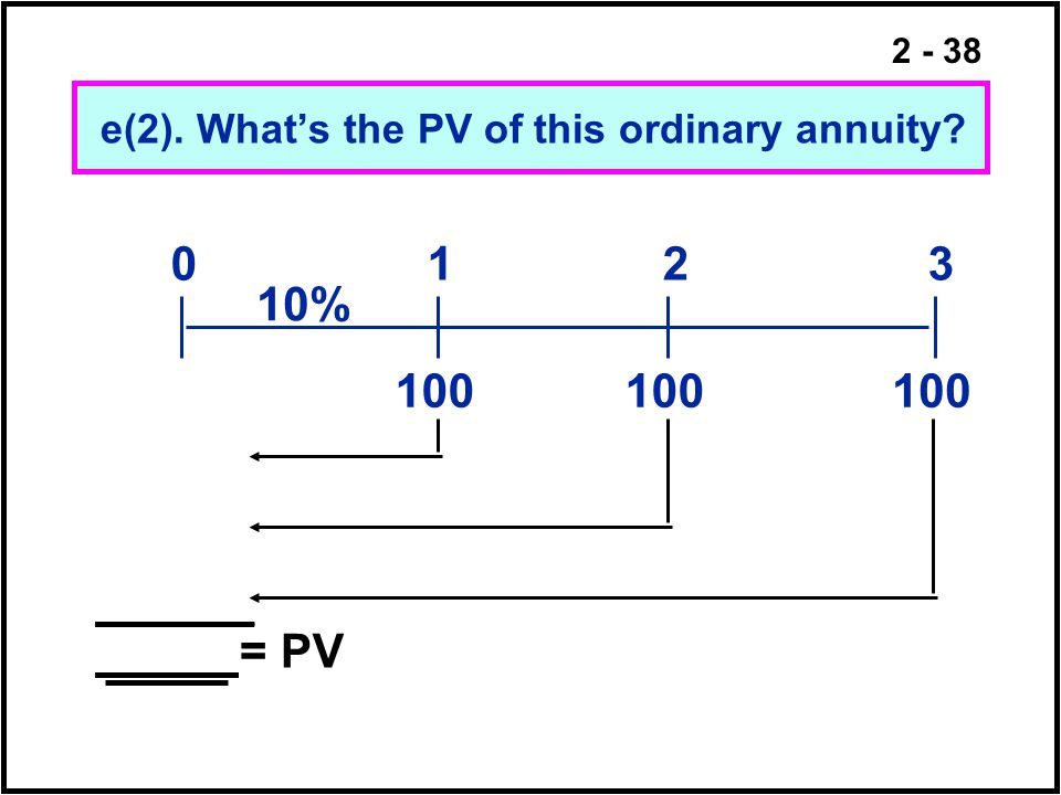 e(2). What's the PV of this ordinary annuity