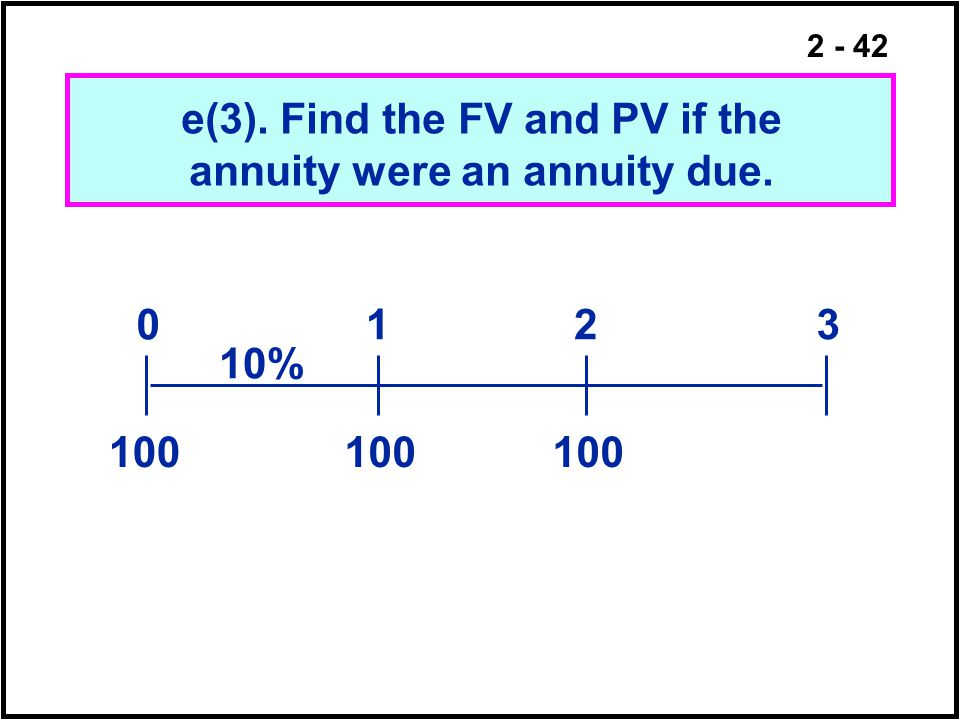 e(3). Find the FV and PV if the annuity were an annuity due.