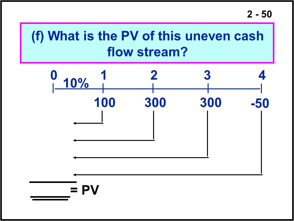 (f) What is the PV of this uneven cash flow stream