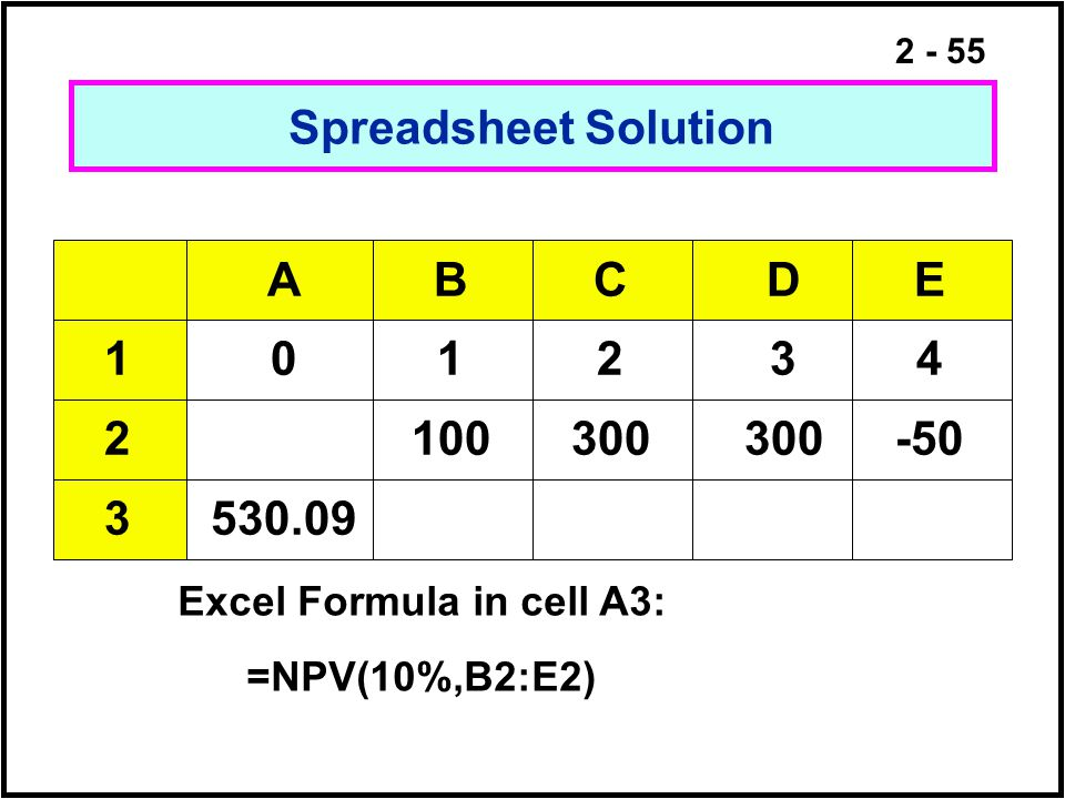 Spreadsheet Solution A B C D E 1 0 1 2 3 4 2 100 300 300 -50 3 530.09