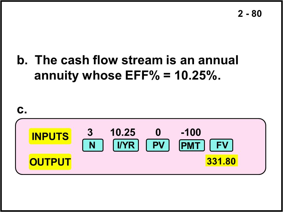 b. The cash flow stream is an annual annuity whose EFF% = 10.25%.