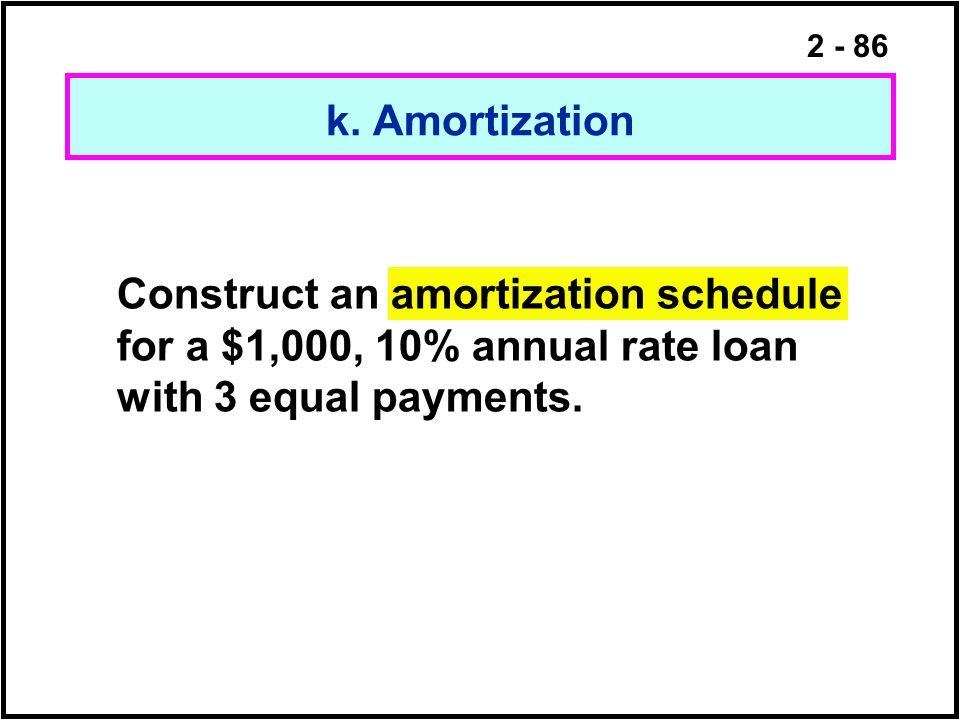 k. Amortization Construct an amortization schedule.