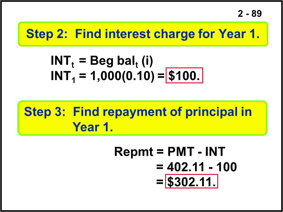 Step 2: Find interest charge for Year 1.