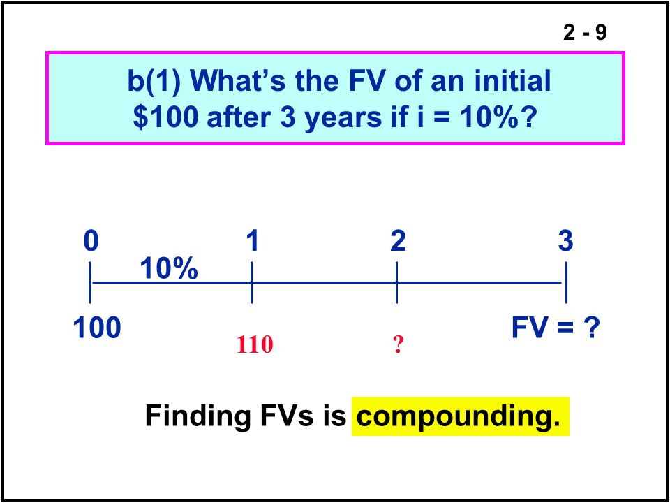 b(1) What's the FV of an initial $100 after 3 years if i = 10%