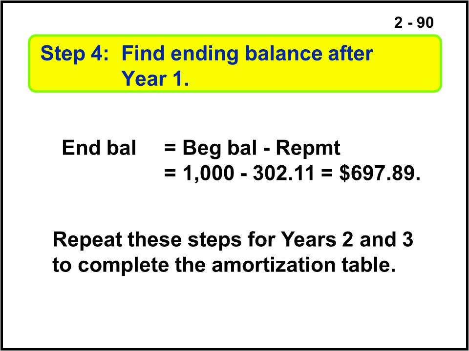 Step 4: Find ending balance after Year 1.