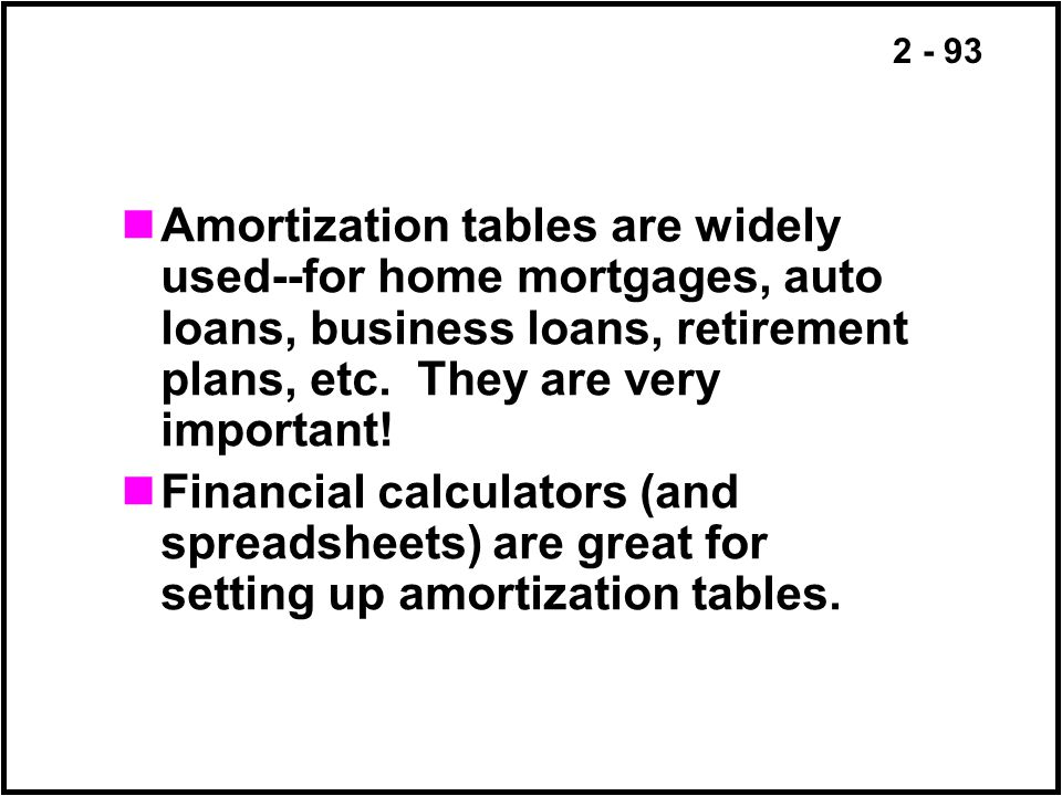 Amortization tables are widely used--for home mortgages, auto loans, business loans, retirement plans, etc. They are very important!