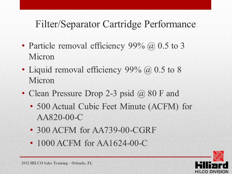 Filter/Separator Cartridge Performance