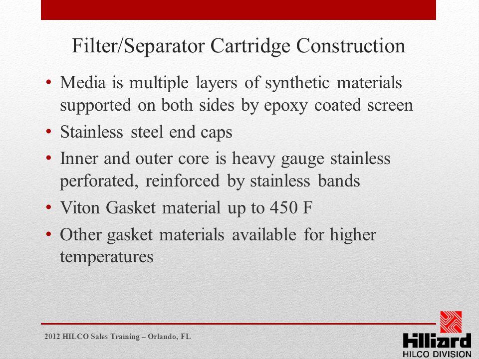 Filter/Separator Cartridge Construction