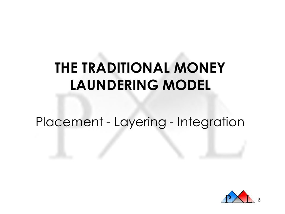 THE TRADITIONAL MONEY LAUNDERING MODEL Placement - Layering - Integration