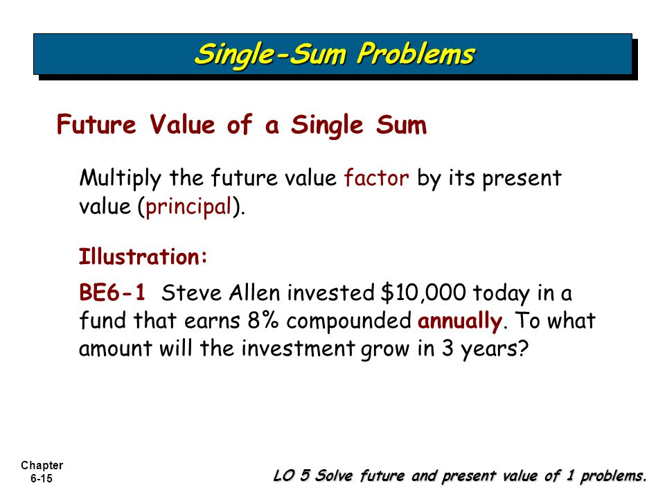 Single-Sum Problems Future Value of a Single Sum