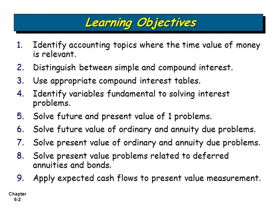Learning Objectives Identify accounting topics where the time value of money is relevant. Distinguish between simple and compound interest.