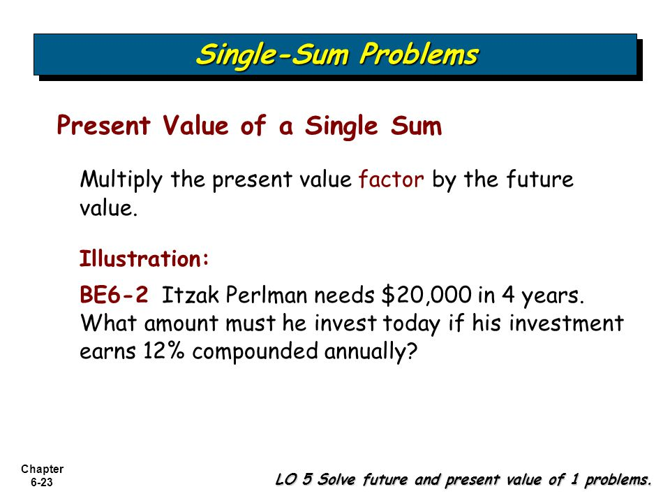 Single-Sum Problems Present Value of a Single Sum