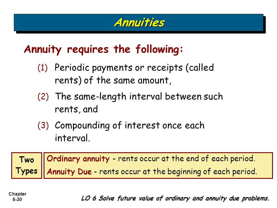 Annuities Annuity requires the following: