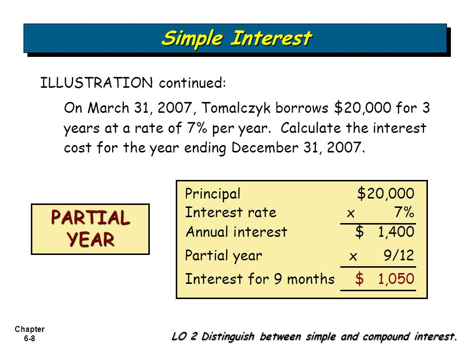 Simple Interest PARTIAL YEAR ILLUSTRATION continued: