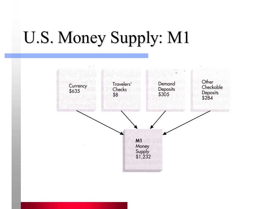 U.S. Money Supply: M1 16
