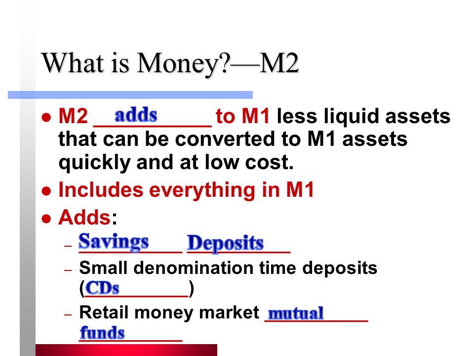 What is Money —M2 adds. M2 __________ to M1 less liquid assets that can be converted to M1 assets quickly and at low cost.