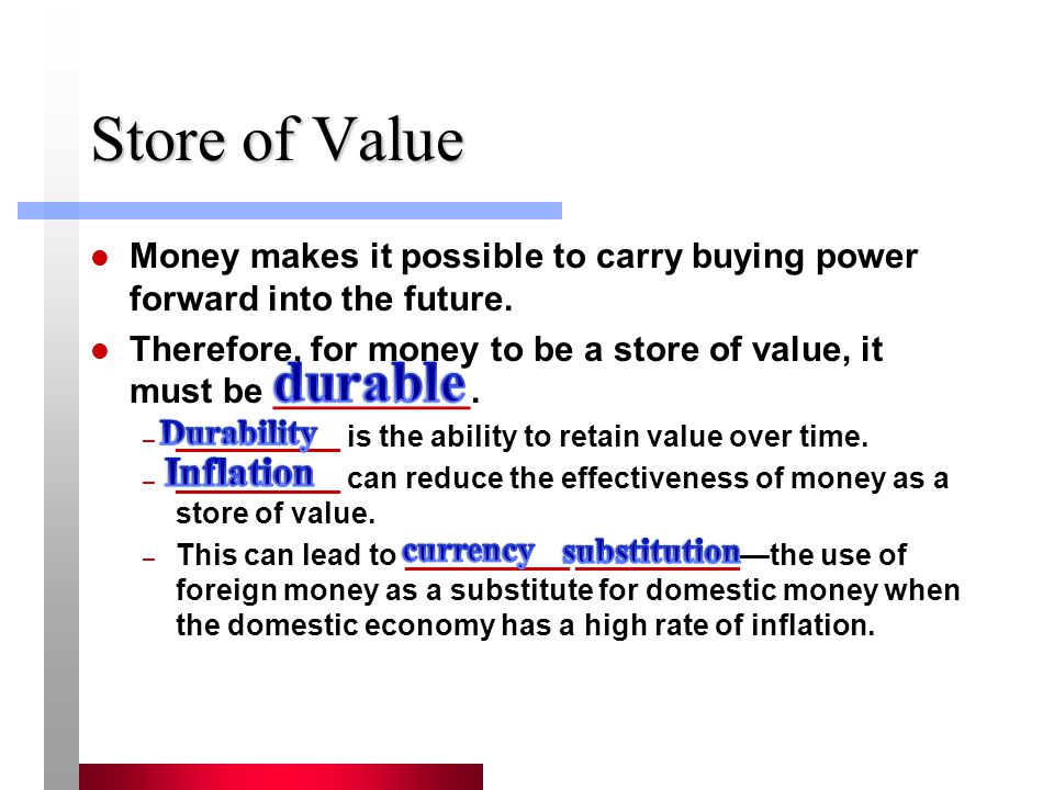 Store of Value durable Inflation